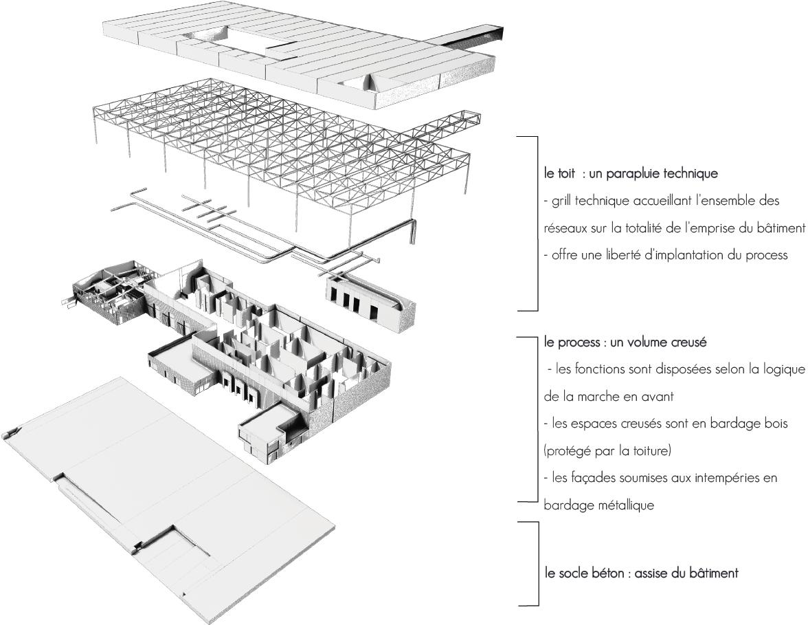 pateyarchitectes - construction du nouvel abattoir à chambéry - savoie