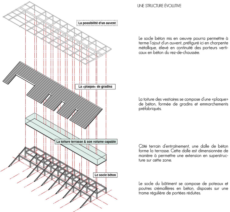 pateyarchitectes - construction d'un complexe sportif à bonneville - haute savoie